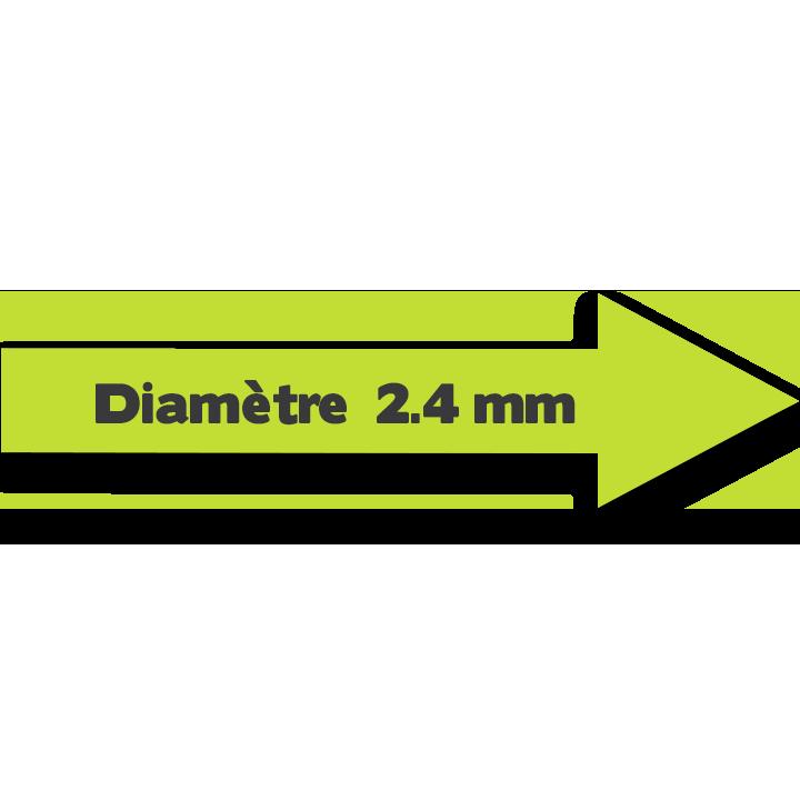Minivis d'ancrage orthodontique DX-OMIA System